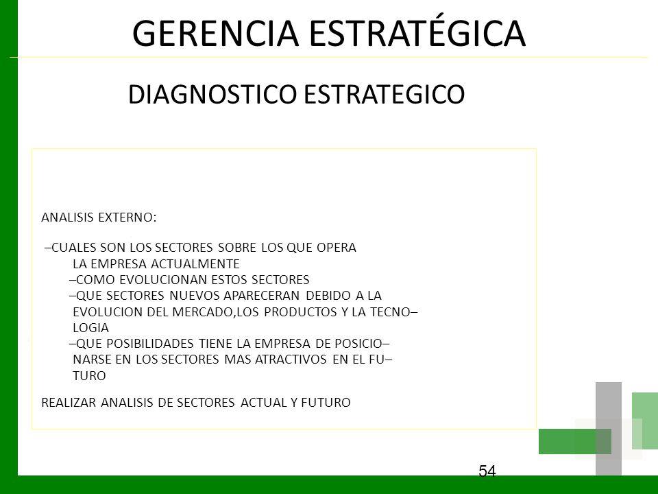 GERENCIA ESTRATÉGICA DIAGNOSTICO ESTRATEGICO ANALISIS EXTERNO: