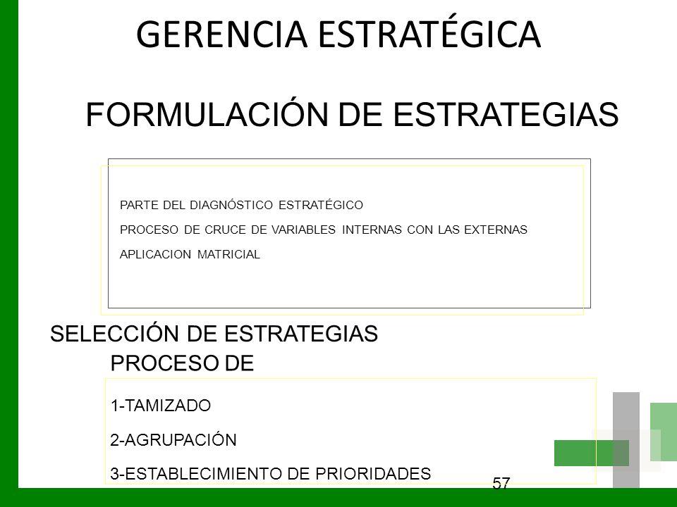 GERENCIA ESTRATÉGICA FORMULACIÓN DE ESTRATEGIAS