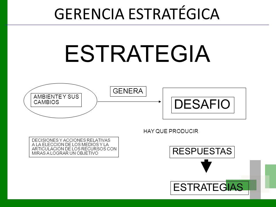 ESTRATEGIA GERENCIA ESTRATÉGICA DESAFIO ESTRATEGIAS RESPUESTAS GENERA