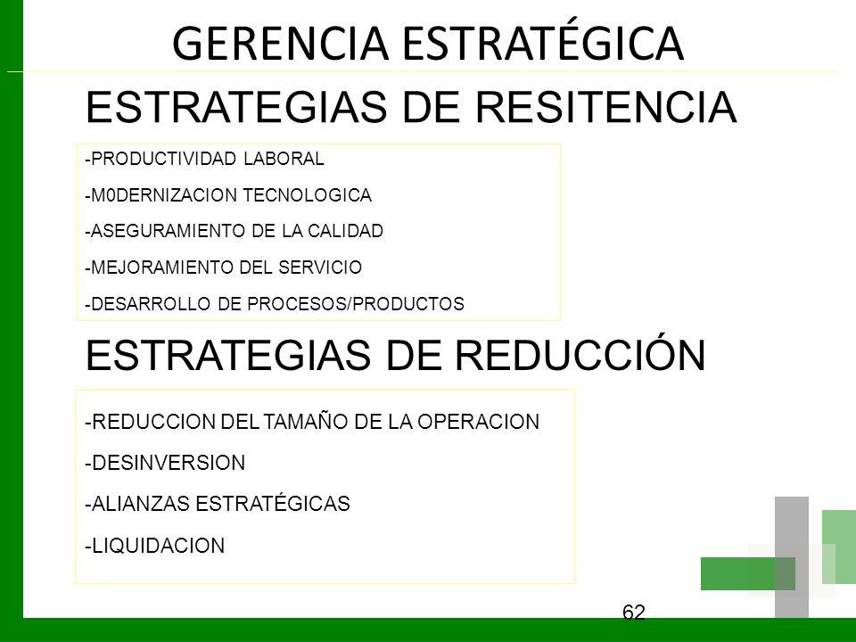 GERENCIA ESTRATÉGICA ESTRATEGIAS DE RESITENCIA