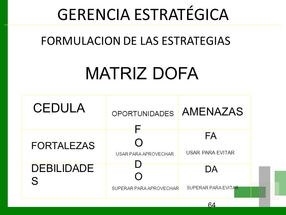 GERENCIA ESTRATÉGICA MATRIZ DOFA FORMULACION DE LAS ESTRATEGIAS CEDULA