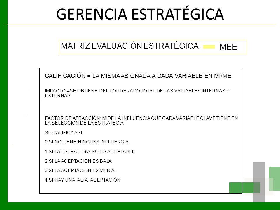 GERENCIA ESTRATÉGICA MEE MATRIZ EVALUACIÓN ESTRATÉGICA