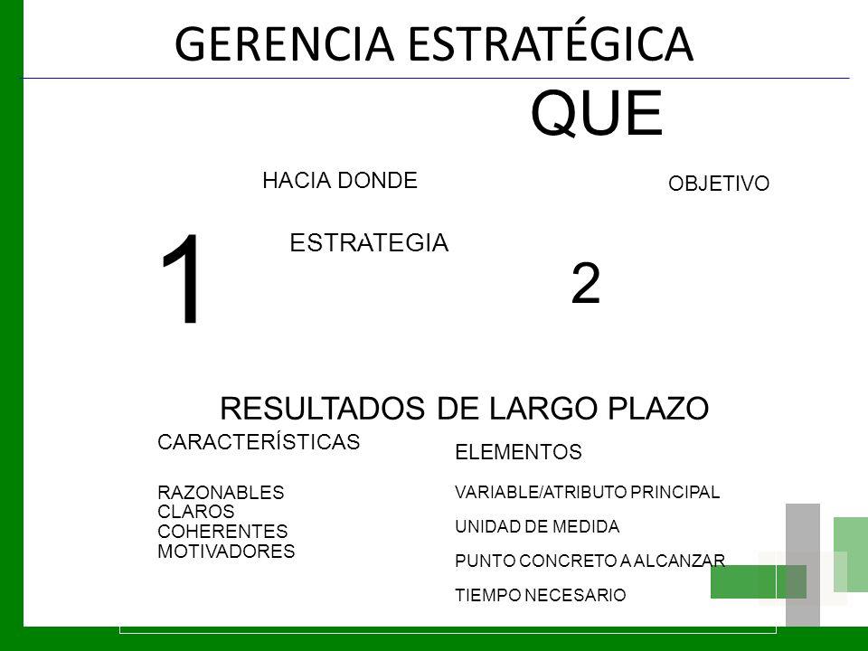 1 QUE 2 GERENCIA ESTRATÉGICA RESULTADOS DE LARGO PLAZO ESTRATEGIA