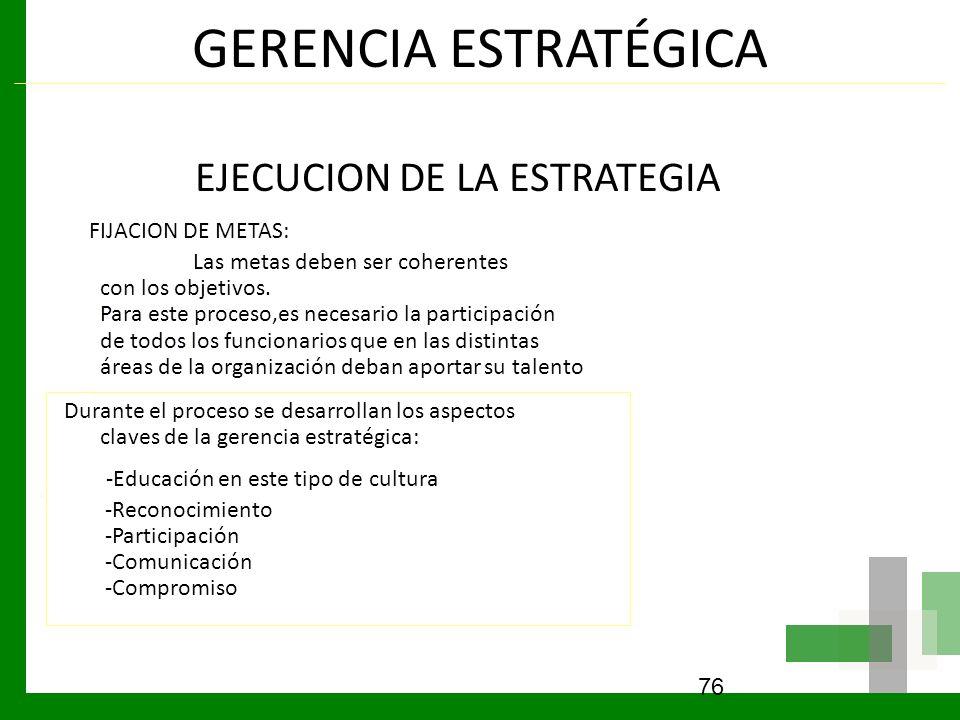 GERENCIA ESTRATÉGICA EJECUCION DE LA ESTRATEGIA