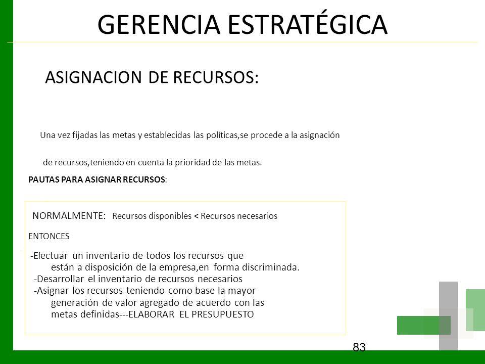 GERENCIA ESTRATÉGICA ASIGNACION DE RECURSOS: