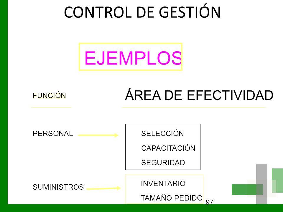 EJEMPLOS CONTROL DE GESTIÓN ÁREA DE EFECTIVIDAD FUNCION FUNCIÓN