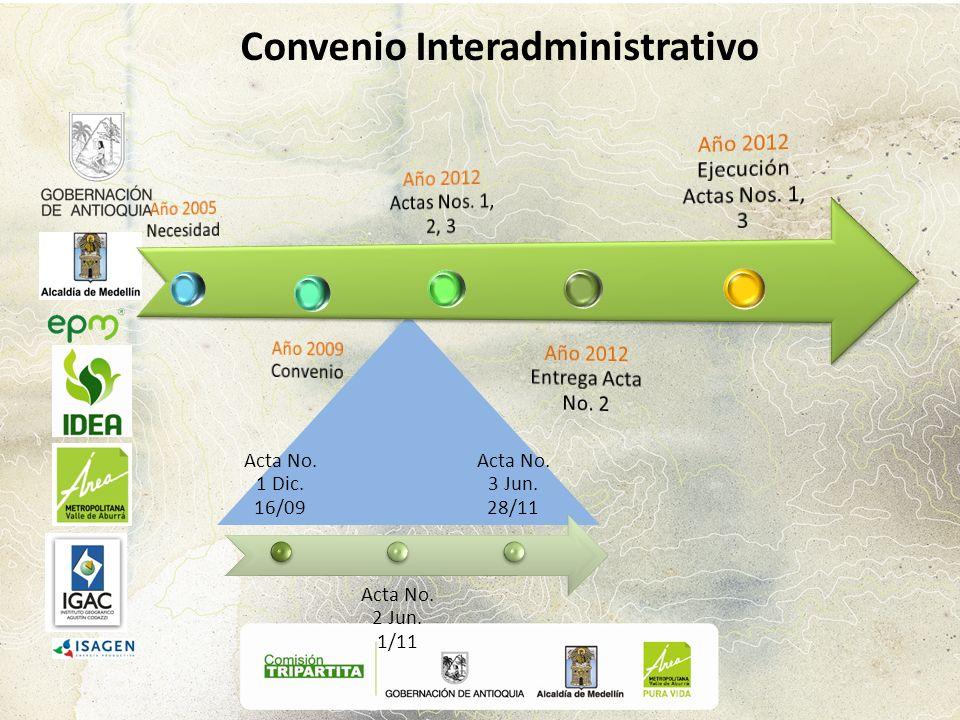 Convenio Interadministrativo