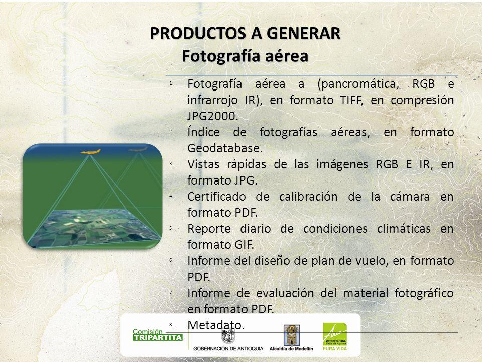 PRODUCTOS A GENERAR Fotografía aérea
