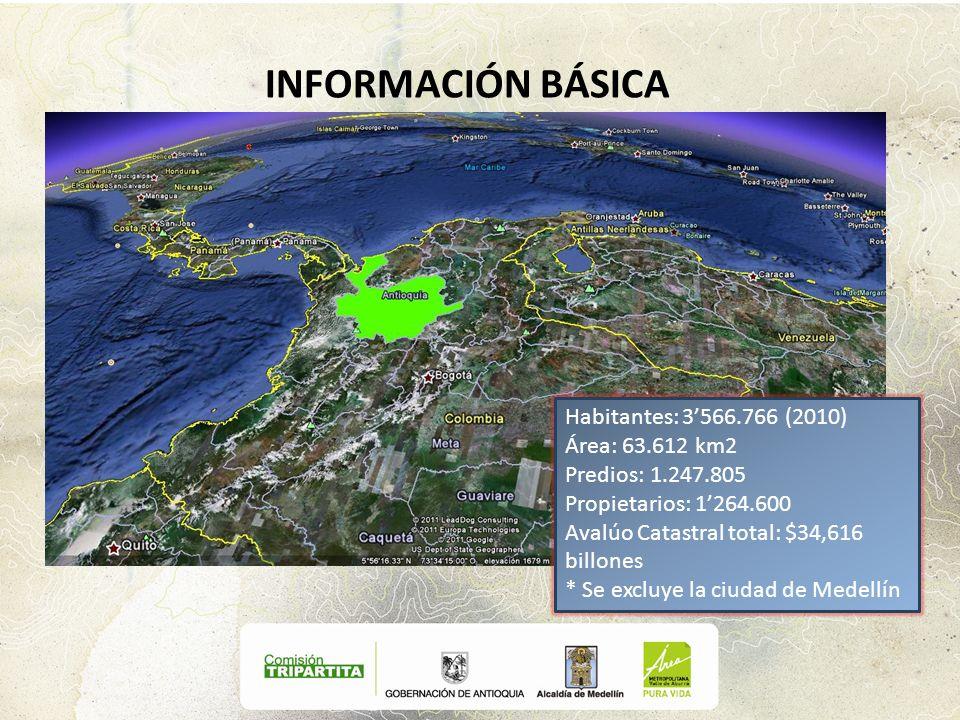 INFORMACIÓN BÁSICA Habitantes: 3'566.766 (2010) Área: 63.612 km2