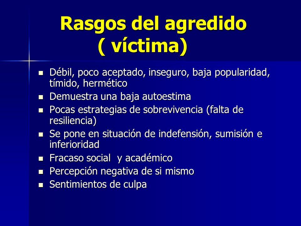 Rasgos del agredido ( víctima)