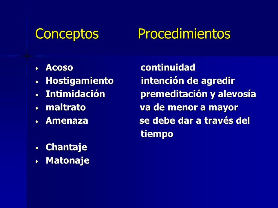 Conceptos Procedimientos