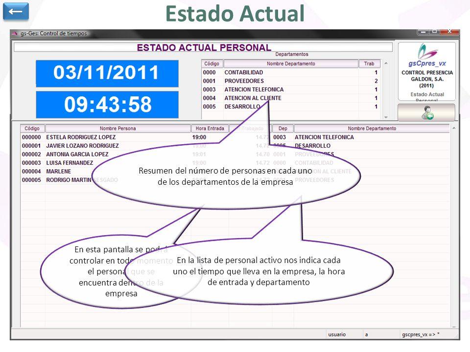 ← Estado Actual. Resumen del número de personas en cada uno de los departamentos de la empresa. http://new.myfonts.com/WhatTheFont/