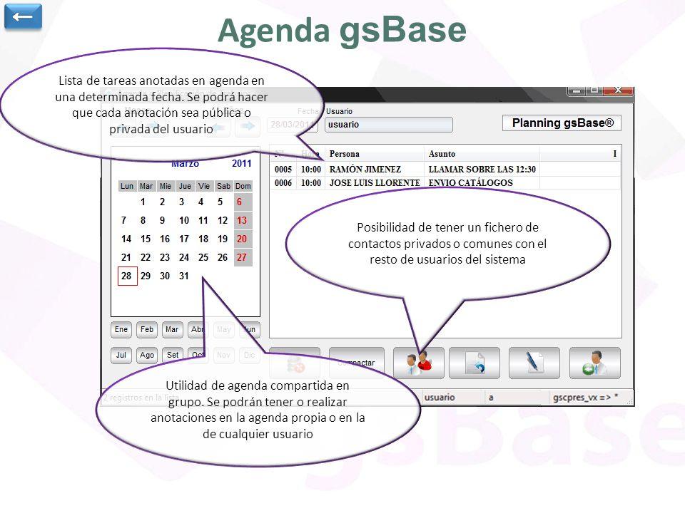 ← Agenda gsBase. Lista de tareas anotadas en agenda en una determinada fecha. Se podrá hacer que cada anotación sea pública o privada del usuario.