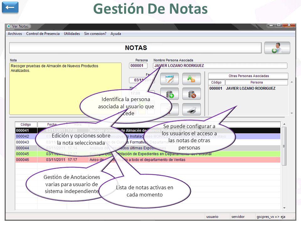 ← Gestión De Notas. Identifica la persona asociada al usuario que accede.