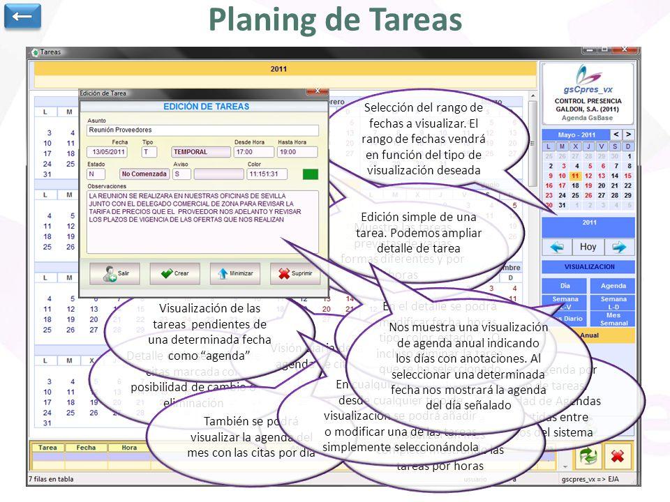 ← Planing de Tareas. Selección del rango de fechas a visualizar. El rango de fechas vendrá en función del tipo de visualización deseada.