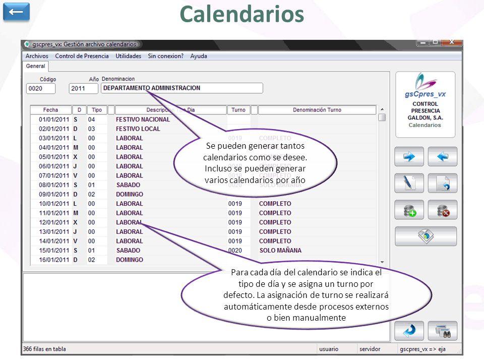 ← Calendarios. Se pueden generar tantos calendarios como se desee. Incluso se pueden generar varios calendarios por año.