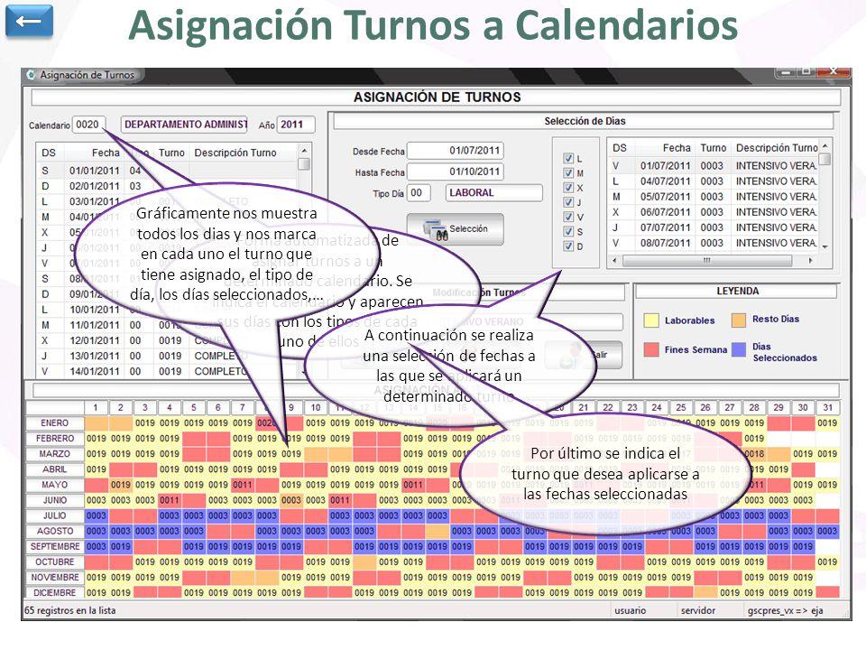 Asignación Turnos a Calendarios