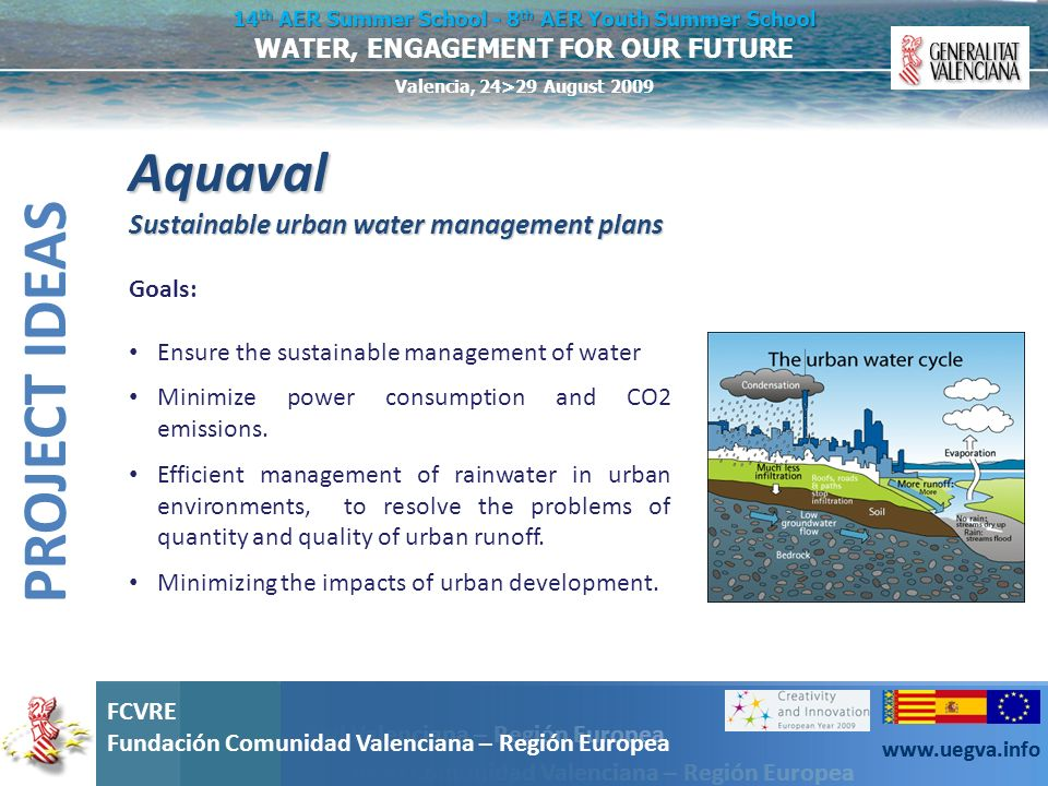 PROJECT IDEAS Aquaval Sustainable urban water management plans Goals: