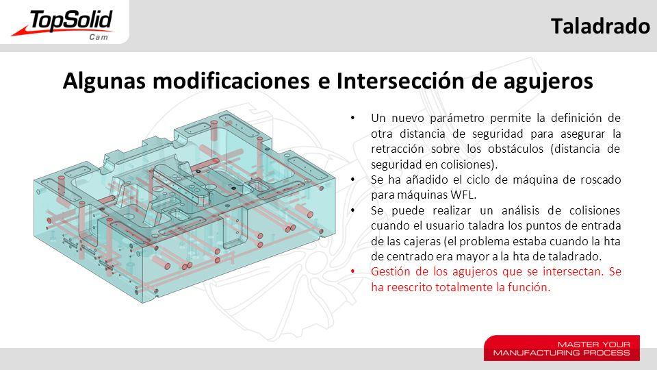 Algunas modificaciones e Intersección de agujeros