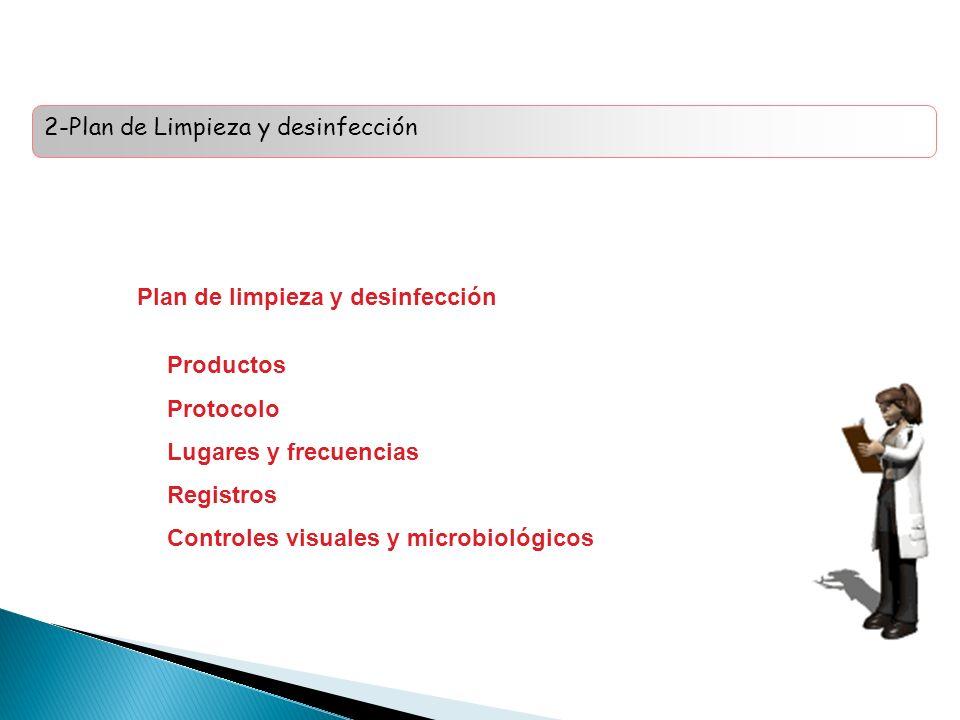 2-Plan de Limpieza y desinfección