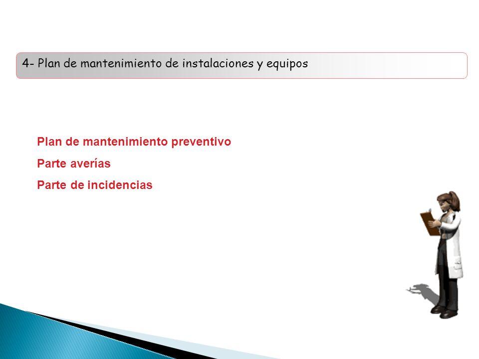 4- Plan de mantenimiento de instalaciones y equipos