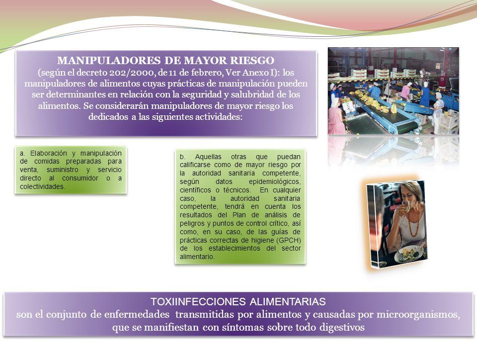 MANIPULADORES DE MAYOR RIESGO
