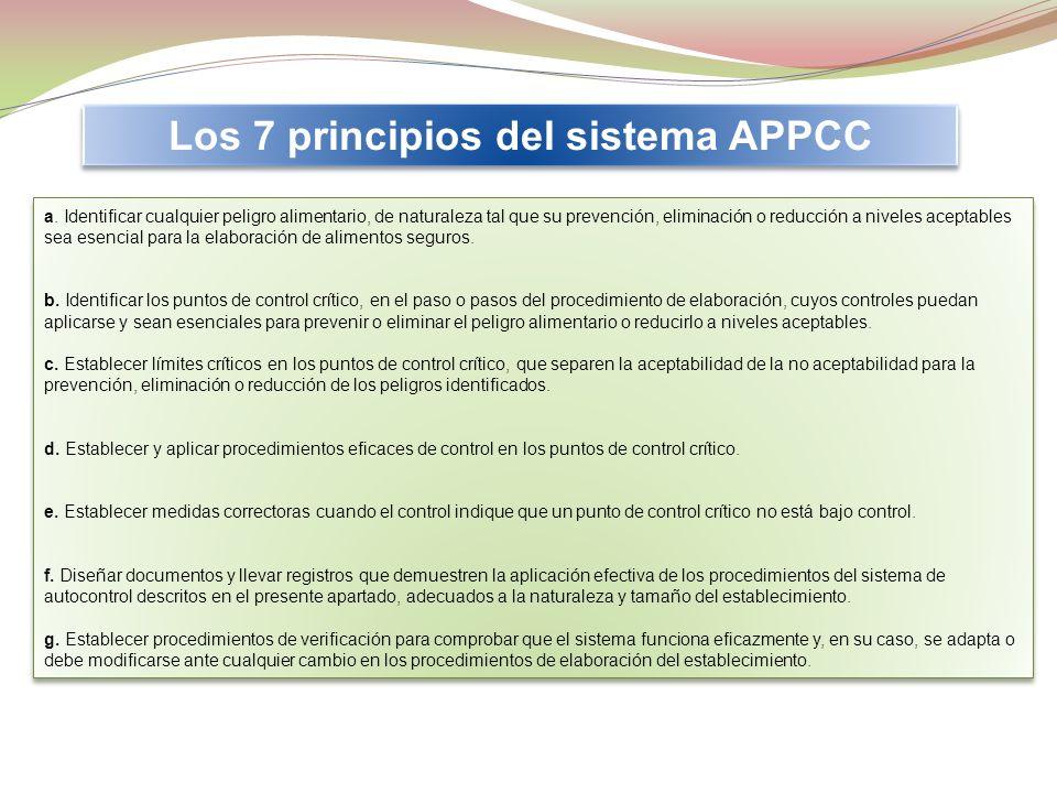 Los 7 principios del sistema APPCC