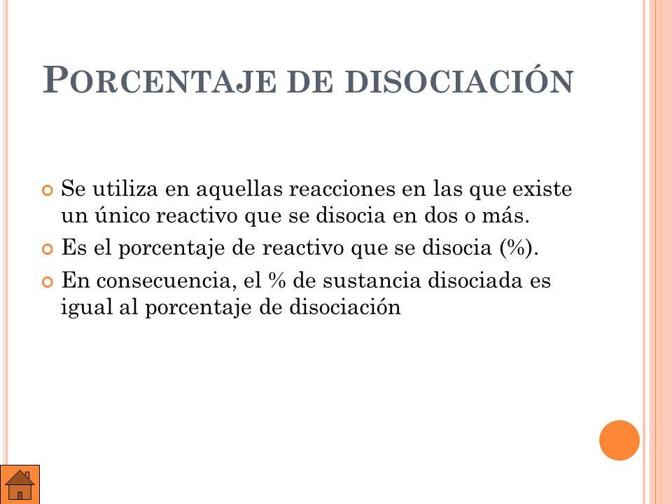Porcentaje de disociación