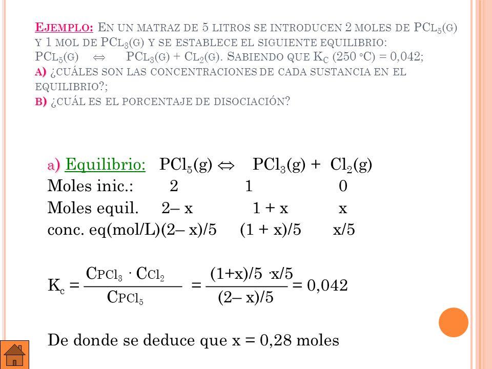 conc. eq(mol/L)(2– x)/5 (1 + x)/5 x/5