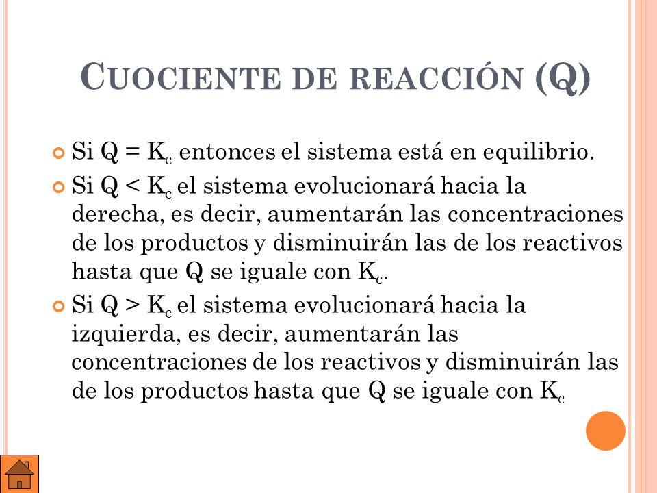 Cuociente de reacción (Q)