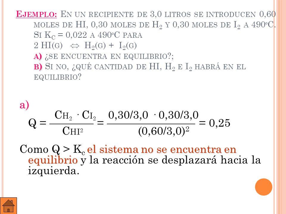 Ejemplo: En un recipiente de 3,0 litros se introducen 0,60 moles de HI, 0,30 moles de H2 y 0,30 moles de I2 a 490ºC. Si Kc = 0,022 a 490ºC para 2 HI(g)  H2(g) + I2(g) a) ¿se encuentra en equilibrio ; b) Si no, ¿qué cantidad de HI, H2 e I2 habrá en el equilibrio