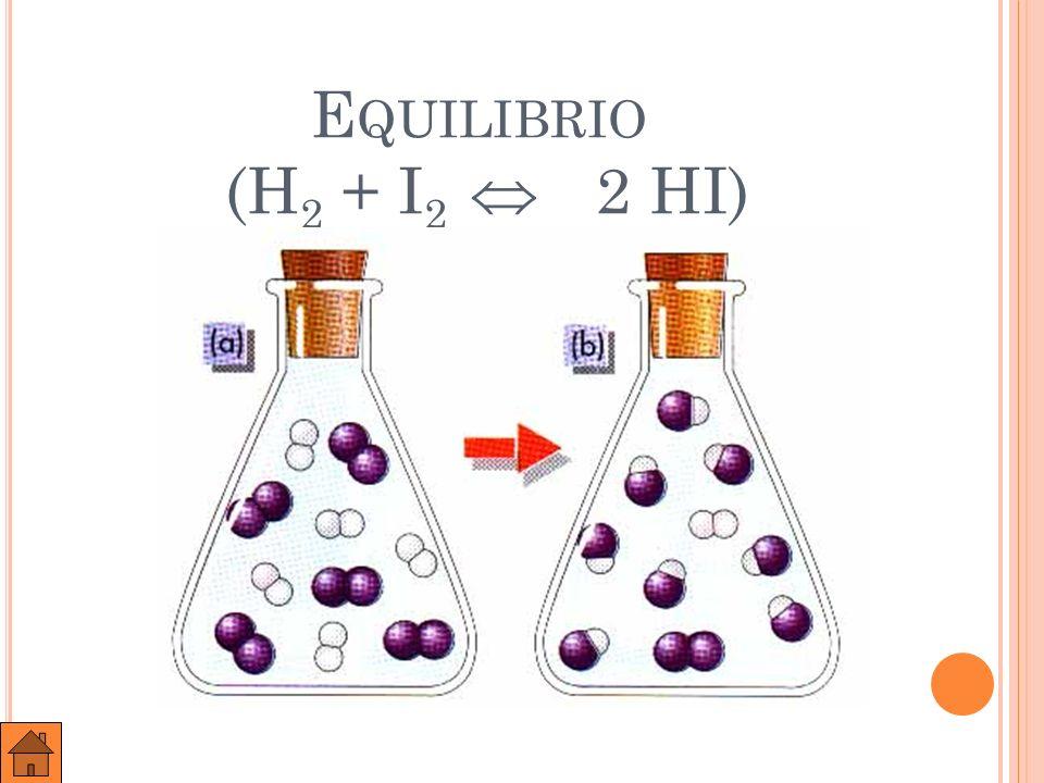 Equilibrio (H2 + I2  2 HI)