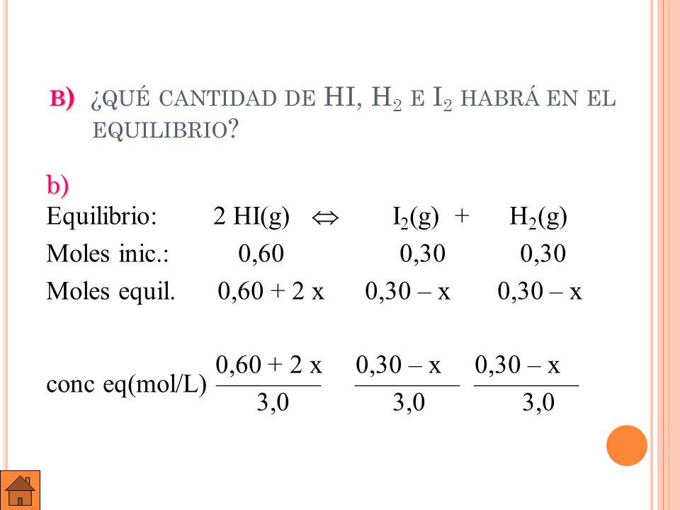 b) ¿qué cantidad de HI, H2 e I2 habrá en el equilibrio