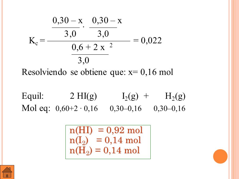 0,30 – x 0,30 – x ——— · ——— 3 ,0 3,0 Kc = ————————— = 0,022 0,6 + 2 x 2 ———— 3,0 Resolviendo se obtiene que: x= 0,16 mol Equil: 2 HI(g) I2(g) + H2(g) Mol eq: 0,60+2 · 0,16 0,30–0,16 0,30–0,16 n(HI) = 0,92 mol n(I2) = 0,14 mol n(H2) = 0,14 mol