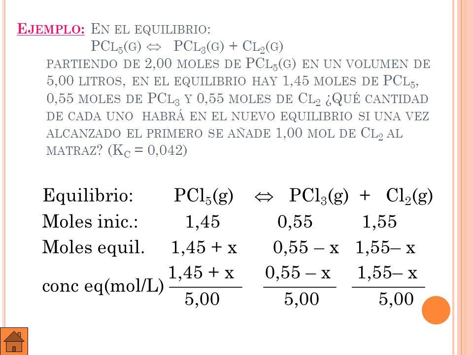 Ejemplo: En el equilibrio: PCl5(g)  PCl3(g) + Cl2(g) partiendo de 2,00 moles de PCl5(g) en un volumen de 5,00 litros, en el equilibrio hay 1,45 moles de PCl5, 0,55 moles de PCl3 y 0,55 moles de Cl2 ¿Qué cantidad de cada uno habrá en el nuevo equilibrio si una vez alcanzado el primero se añade 1,00 mol de Cl2 al matraz (Kc = 0,042)