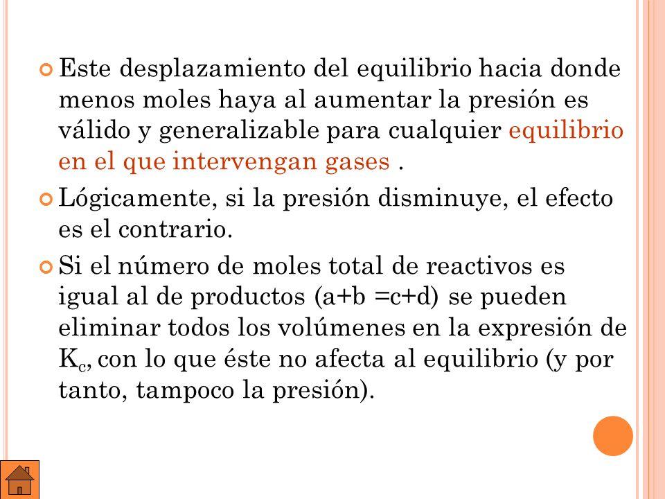 Este desplazamiento del equilibrio hacia donde menos moles haya al aumentar la presión es válido y generalizable para cualquier equilibrio en el que intervengan gases .