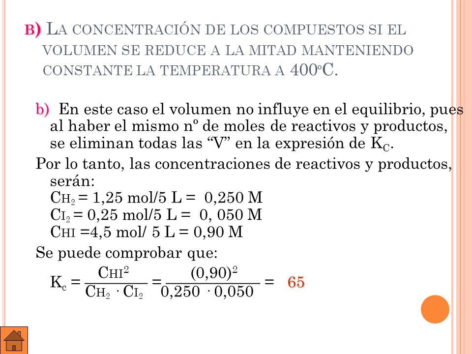 b) La concentración de los compuestos si el volumen se reduce a la mitad manteniendo constante la temperatura a 400ºC.