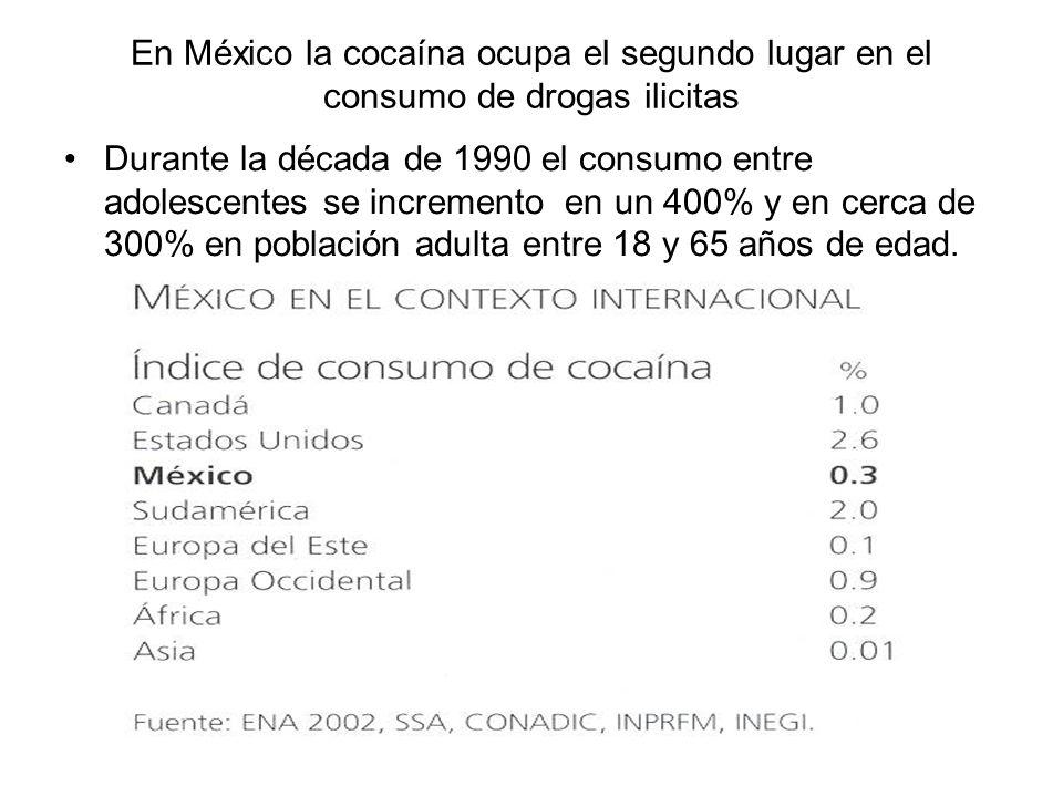 En México la cocaína ocupa el segundo lugar en el consumo de drogas ilicitas