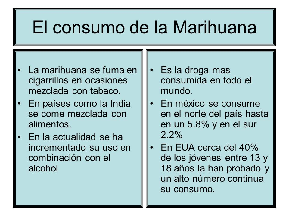 El consumo de la Marihuana