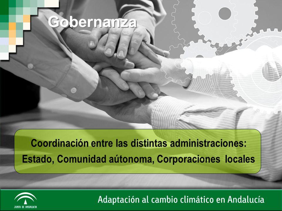 Gobernanza Coordinación entre las distintas administraciones: