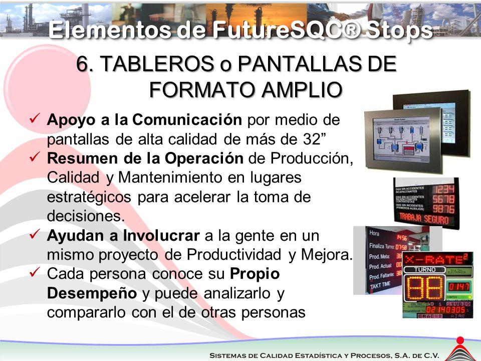 Elementos de FutureSQC® Stops