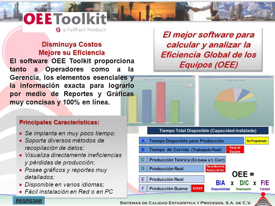 El mejor software para calcular y analizar la Eficiencia Global de los Equipos (OEE)