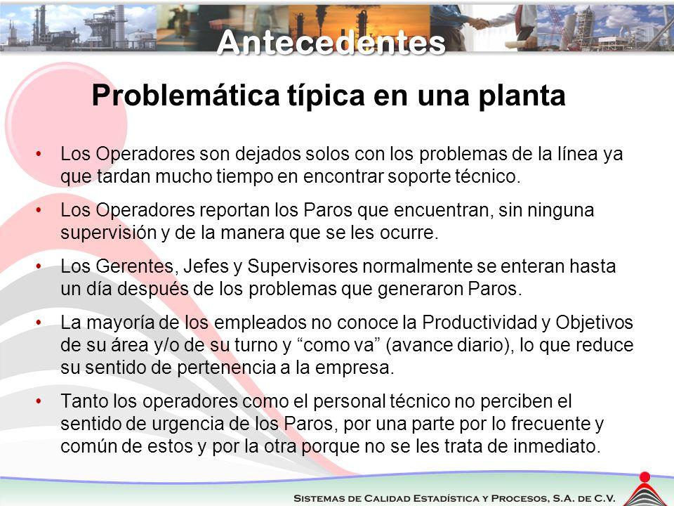 Problemática típica en una planta