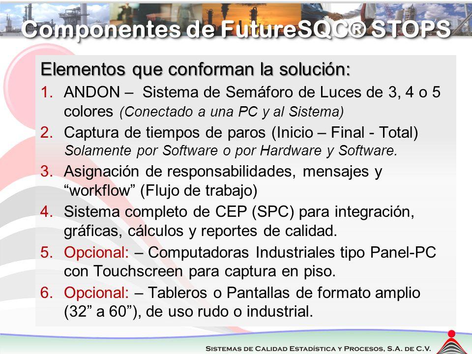 Componentes de FutureSQC® STOPS