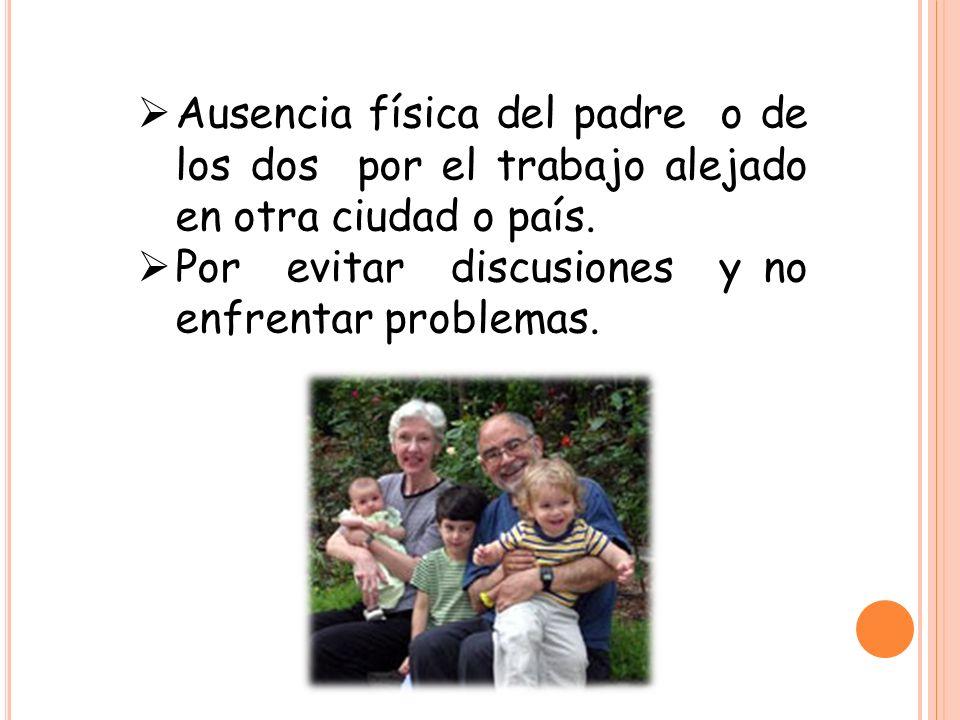 Ausencia física del padre o de los dos por el trabajo alejado en otra ciudad o país.