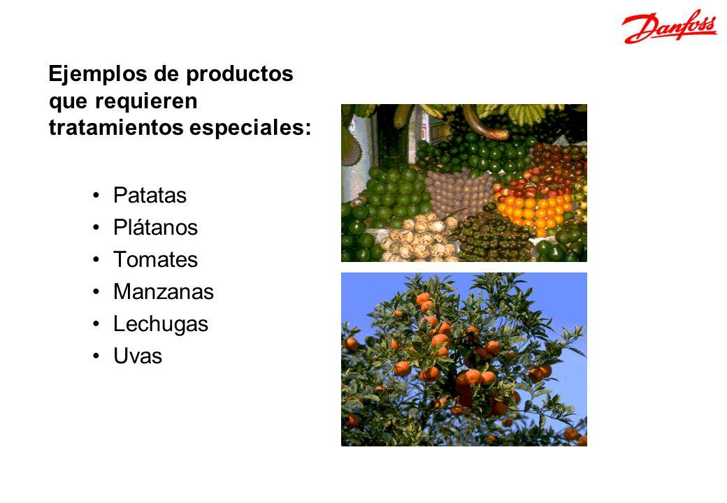 Ejemplos de productos que requieren tratamientos especiales: