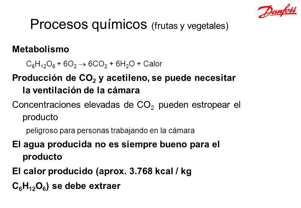 Procesos químicos (frutas y vegetales)