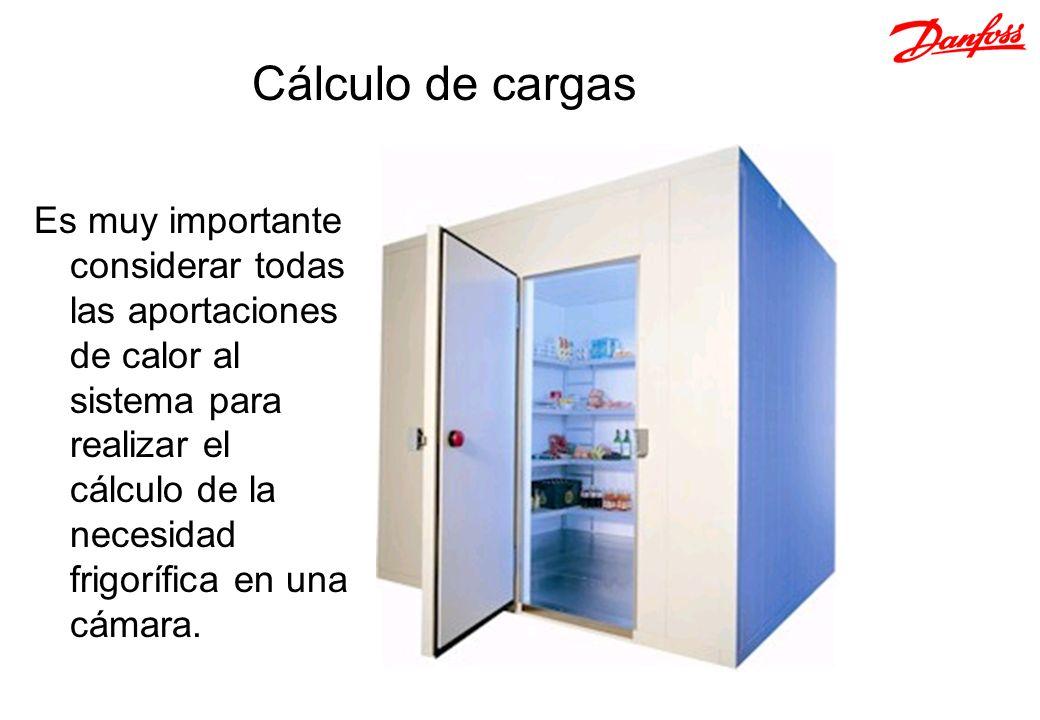 Cálculo de cargas