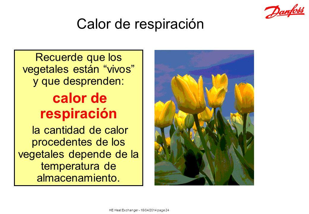 Calor de respiración Recuerde que los vegetales están vivos y que desprenden: calor de respiración.