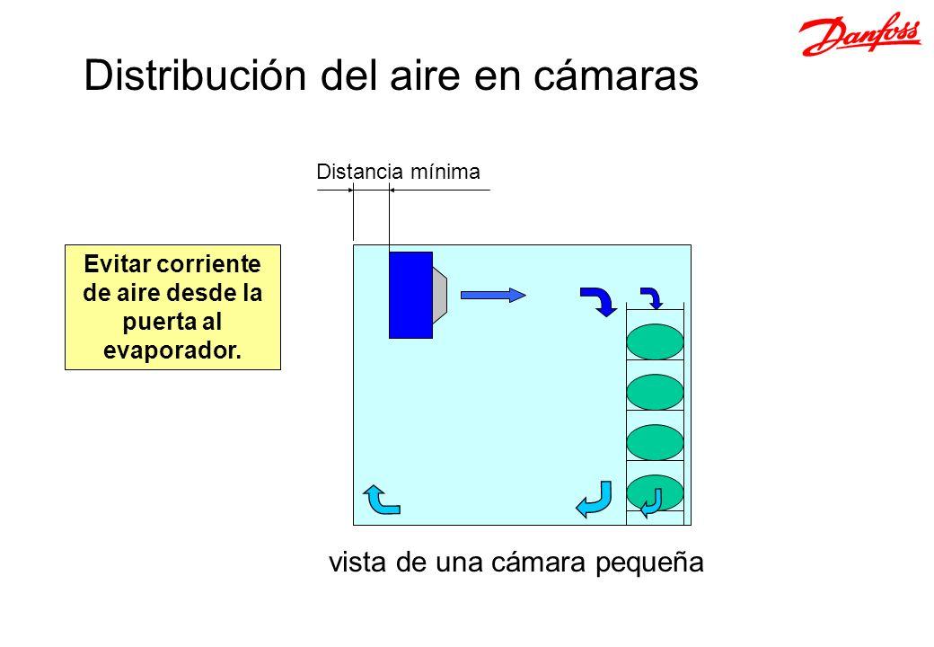 Distribución del aire en cámaras